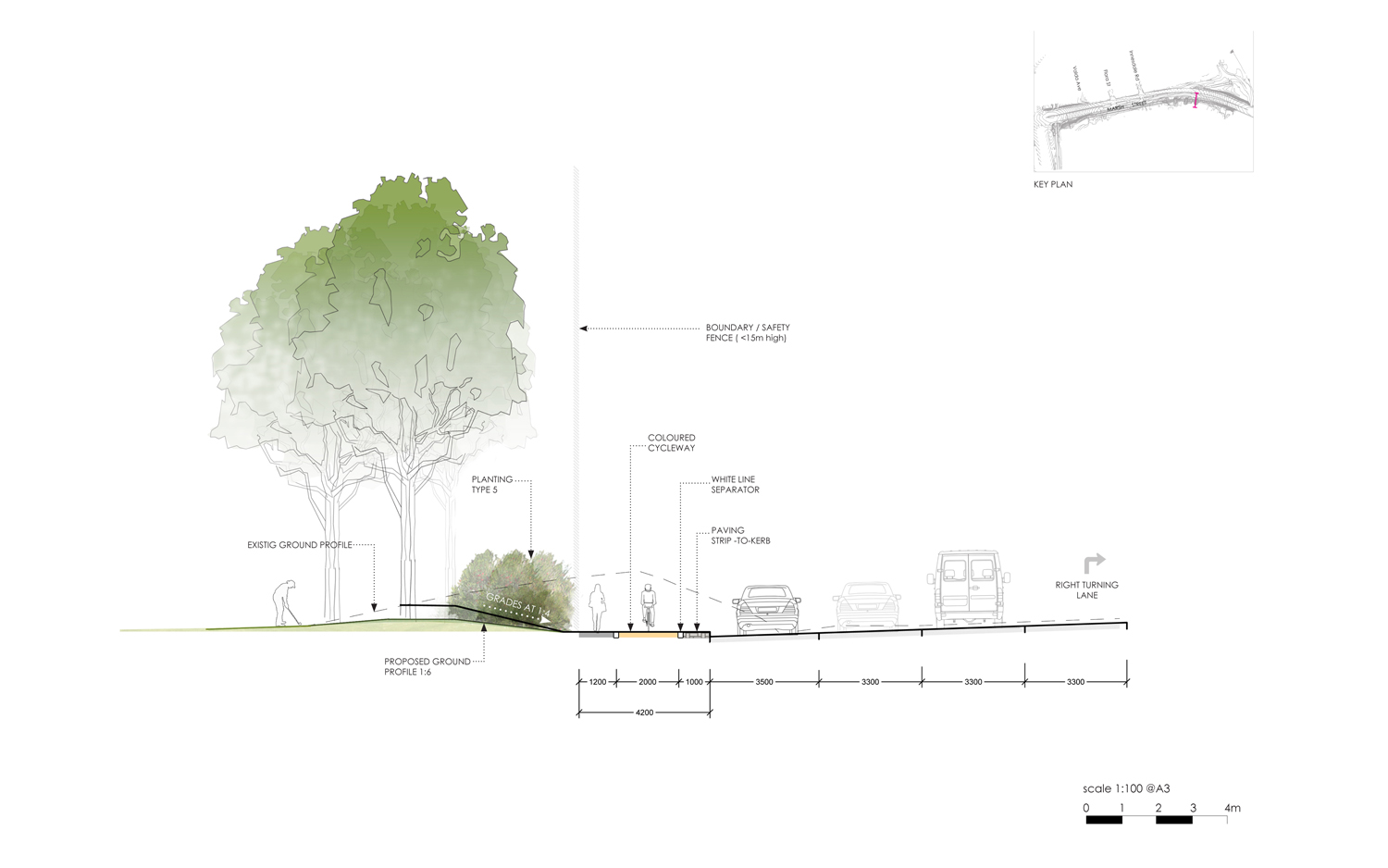 Visual impact assessment urban design for marsh street for Landscape architecture courses sydney